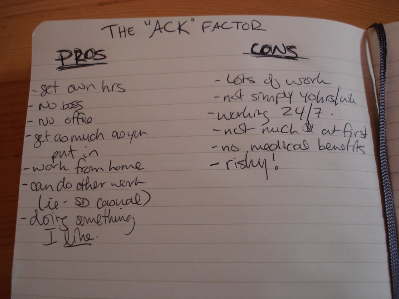 Photo of a pros and cons list for staying in a job